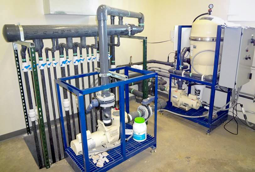 the recirculation system for the spray park
